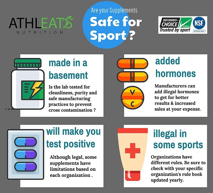 Safe for Sport infographic